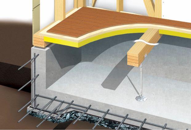 家全体の荷重を支えるベタ基礎