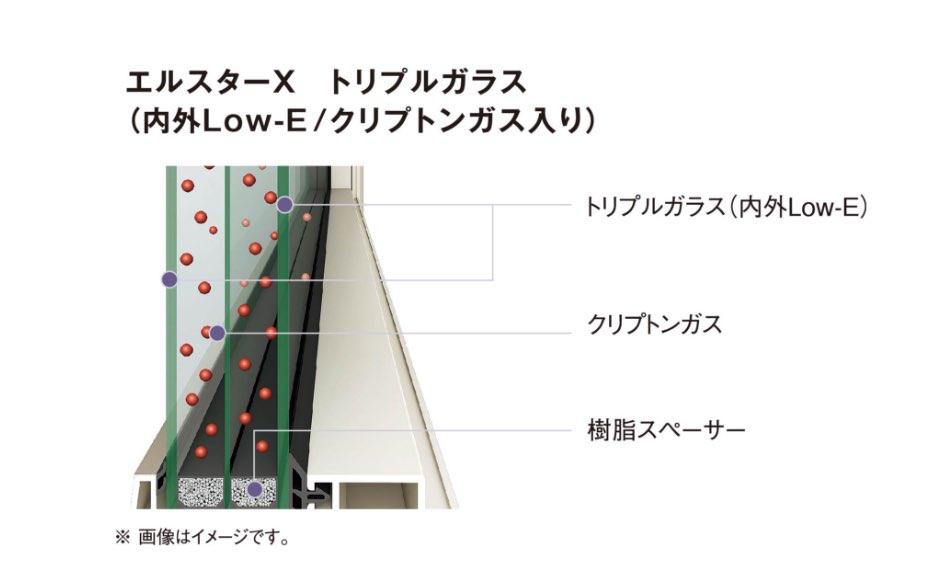 Low-E複層ガラス×樹脂サッシ